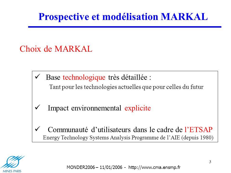 4 MONDER2006 – 11/01/2006 - http://www.cma.ensmp.fr Principes du modèle MARKAL Optimiser un modèle technologique du système énergétique Sous contrainte De satisfaction de la demande De respect de niveaux démissions De part de marché minimale pour les ENR …..