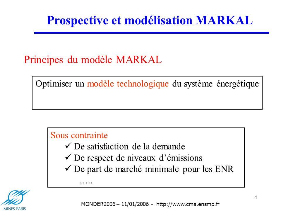 15 MONDER2006 – 11/01/2006 - http://www.cma.ensmp.fr Hypothèses du scénario de base Application: Prospective électrique française Taux dactualisation 8% Horizon 2050 Durée de vie des centrales nucléaires existantes de 40 ans 1 EPR en 2012 ; Aucune contrainte sur les émissions de CO2 21% de production d électricité d origine renouvelable en 2010 puis maintien à 18% minimum (2030) puis 16%