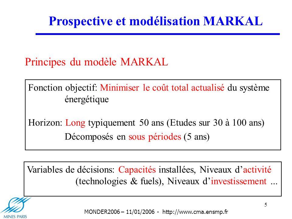 5 MONDER2006 – 11/01/2006 - http://www.cma.ensmp.fr Principes du modèle MARKAL Fonction objectif: Minimiser le coût total actualisé du système énergétique Horizon: Long typiquement 50 ans (Etudes sur 30 à 100 ans) Décomposés en sous périodes (5 ans) Variables de décisions: Capacités installées, Niveaux dactivité (technologies & fuels), Niveaux dinvestissement...