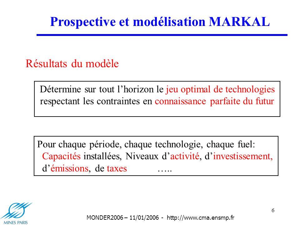 7 MONDER2006 – 11/01/2006 - http://www.cma.ensmp.fr La représentation technologique Technologies individualisées Caractéristiques techniques détaillées Progrès explicite Construction dun système énergétique de référence Prospective et modélisation MARKAL