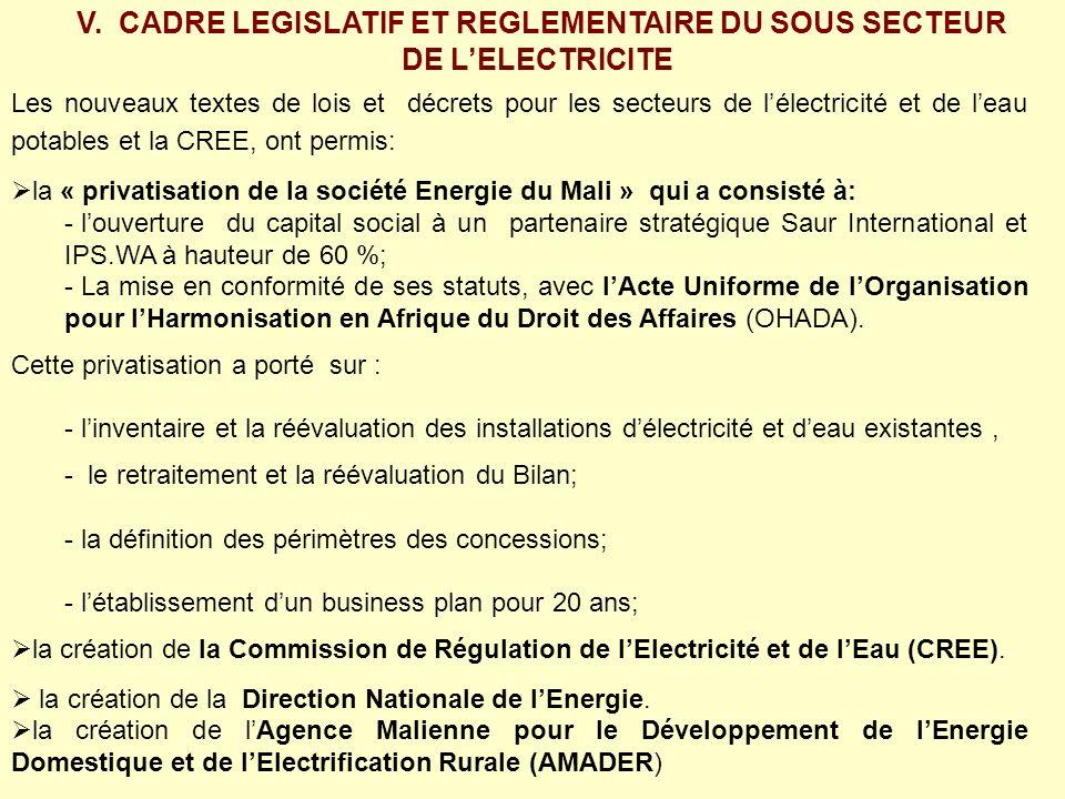 Les nouveaux textes de lois et décrets pour les secteurs de lélectricité et de leau potables et la CREE, ont permis: la « privatisation de la société