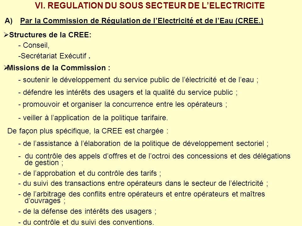 A) Par la Commission de Régulation de lElectricité et de lEau (CREE.) Structures de la CREE: - Conseil, -Secrétariat Exécutif. Missions de la Commissi
