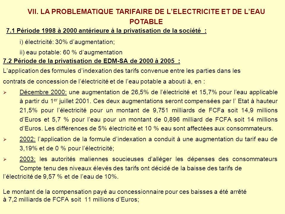 7.1 Période 1998 à 2000 antérieure à la privatisation de la société : i) électricité: 30% daugmentation; ii) eau potable: 60 % daugmentation 7.2 Pério