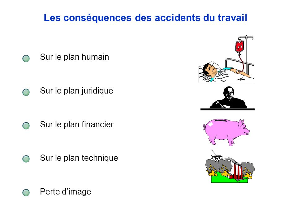 Sur le plan humain Sur le plan juridique Sur le plan financier Sur le plan technique Perte dimage Les conséquences des accidents du travail
