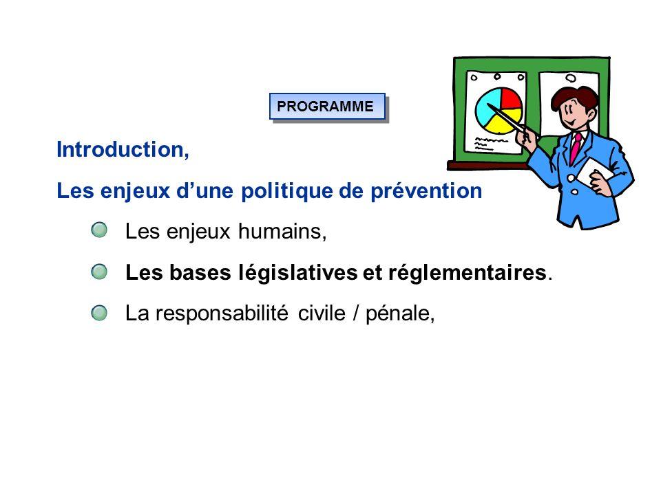 PROGRAMME Introduction, Les enjeux dune politique de prévention Les enjeux humains, Les bases législatives et réglementaires.
