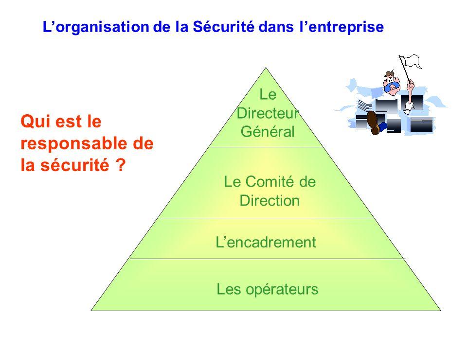 Lorganisation de la Sécurité dans lentreprise Le Directeur Général Le Comité de Direction Lencadrement Les opérateurs Qui est le responsable de la sécurité