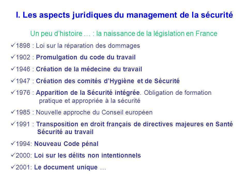 I. Les aspects juridiques du management de la sécurité Un peu dhistoire … : la naissance de la législation en France 1898 : Loi sur la réparation des