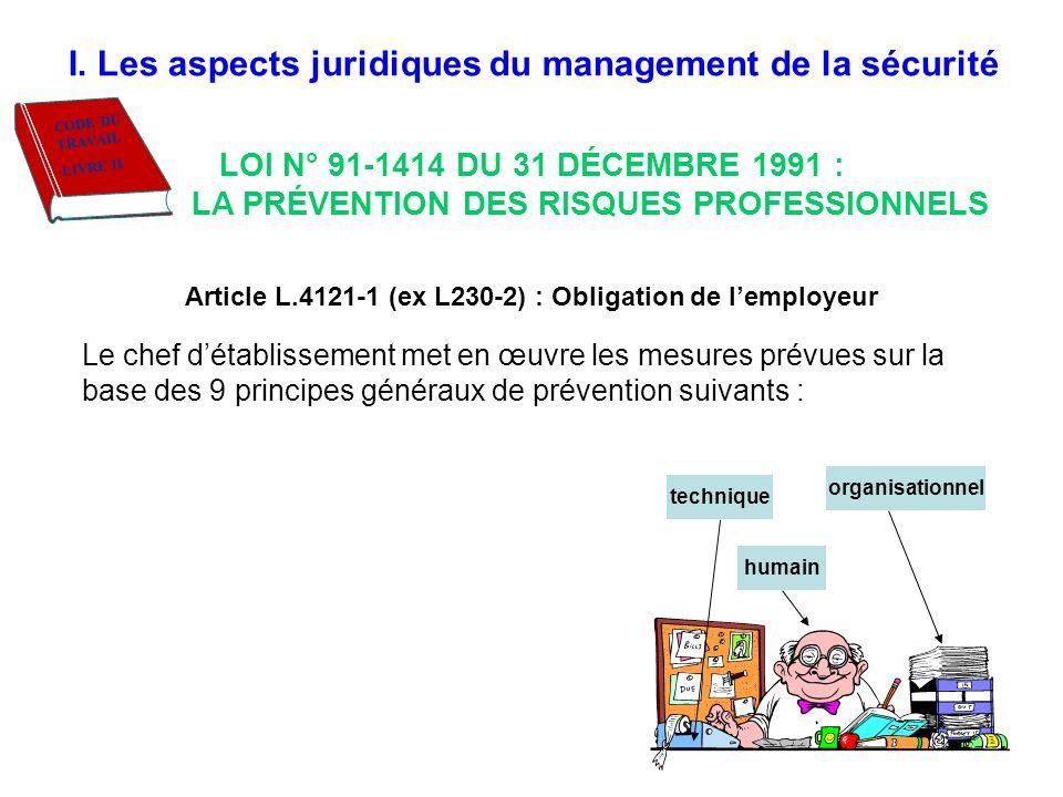 LOI N° 91-1414 DU 31 DÉCEMBRE 1991 : LA PRÉVENTION DES RISQUES PROFESSIONNELS Le chef détablissement met en œuvre les mesures prévues sur la base des 9 principes généraux de prévention suivants : Article L.4121-1 (ex L230-2) : Obligation de lemployeur I.