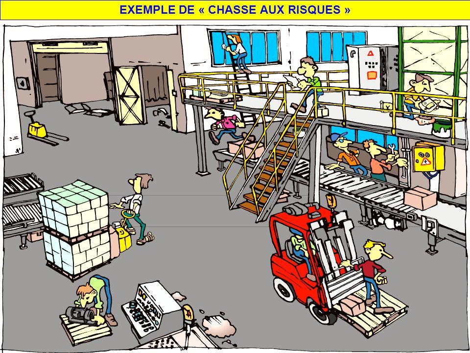 EXEMPLE DE « CHASSE AUX RISQUES »