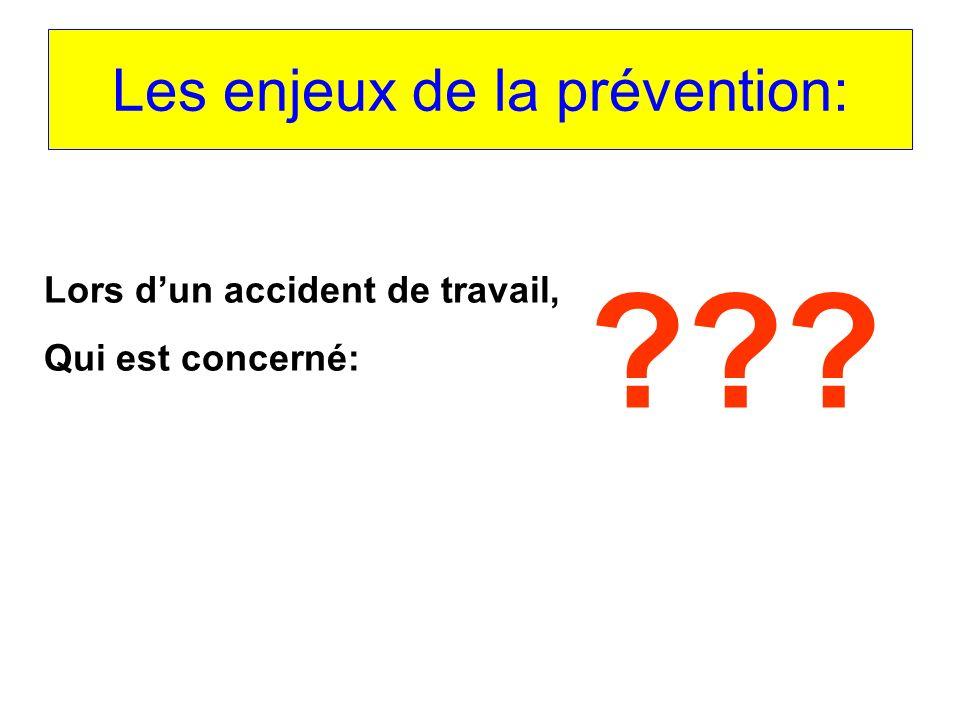 Les enjeux de la prévention: Lors dun accident de travail, Qui est concerné: