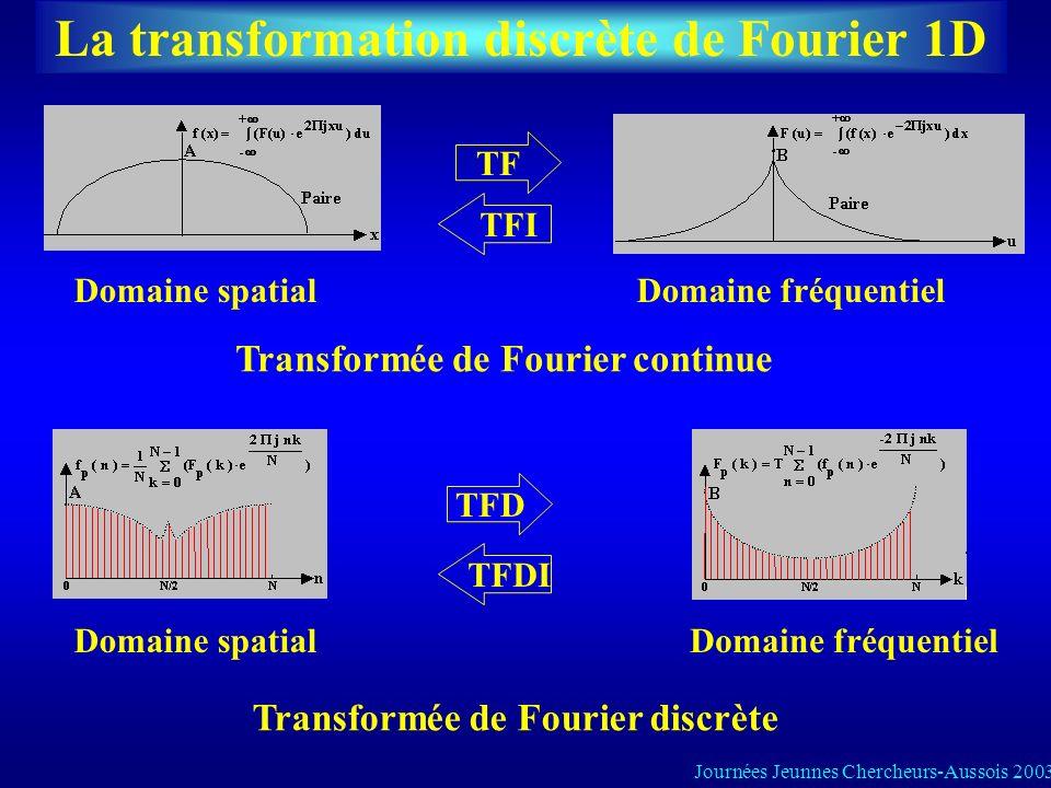 La transformation discrète de Fourier 1D Transformée de Fourier continue Transformée de Fourier discrète TFI TF Domaine spatial Domaine fréquentiel TF