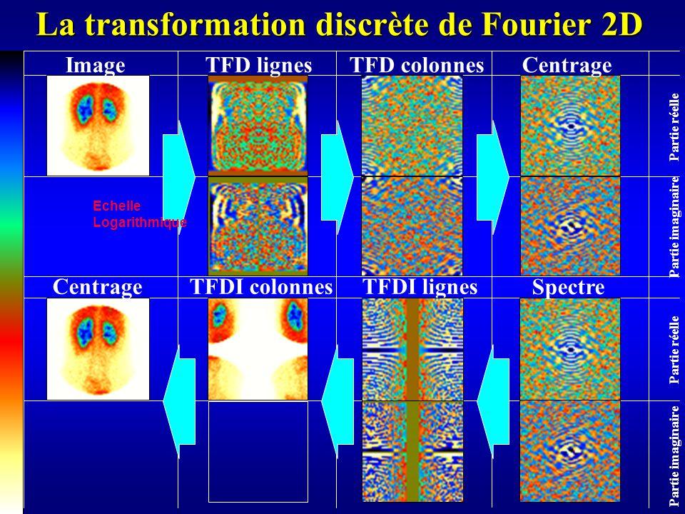 Partie réelle Partie imaginaire Partie réelle ImageTFD lignesTFD colonnes Spectre Centrage TFDI lignesCentrageTFDI colonnes La transformation discrète