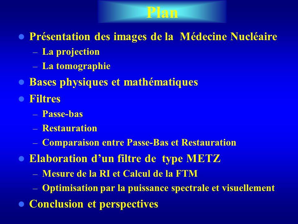 Plan Présentation des images de la Médecine Nucléaire – La projection – La tomographie Bases physiques et mathématiques Filtres – Passe-bas – Restaura