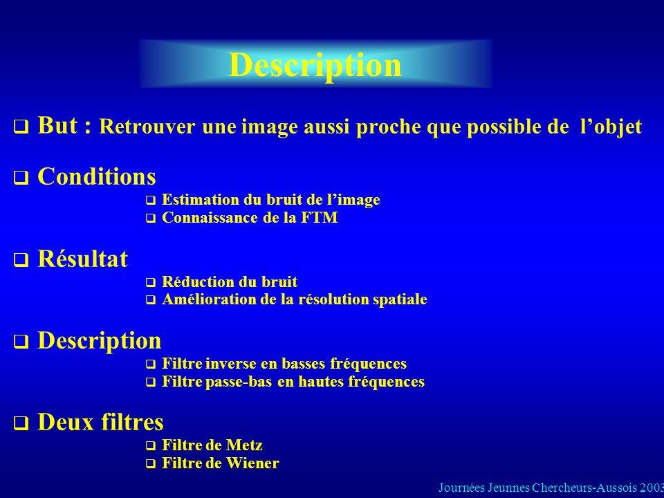 Description But : Retrouver une image aussi proche que possible de lobjet Conditions Estimation du bruit de limage Connaissance de la FTM Résultat Réd