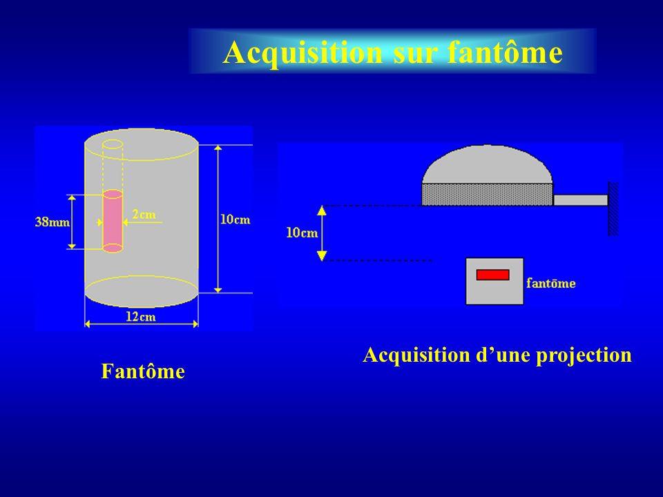 Acquisition sur fantôme Fantôme Acquisition dune projection