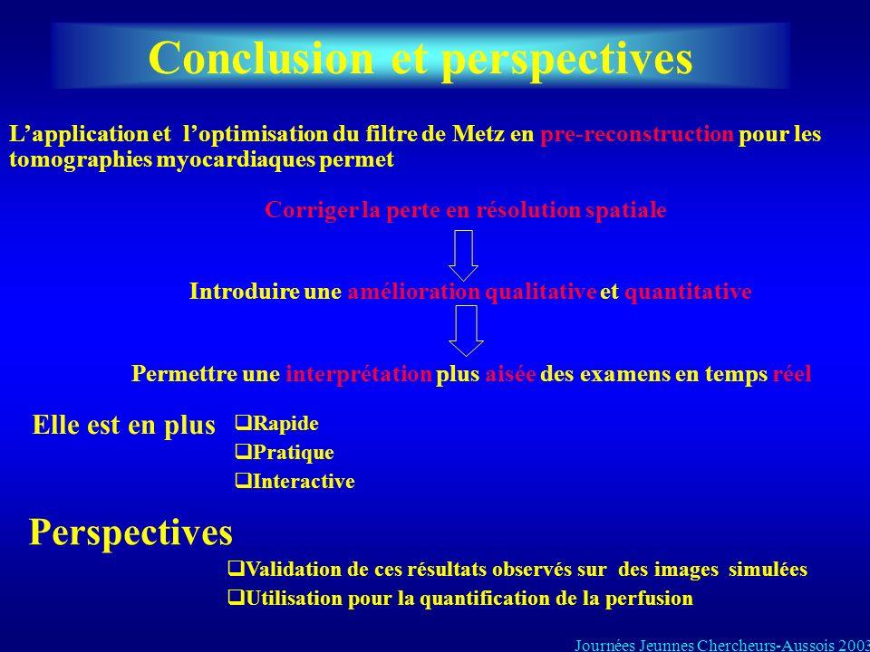 Conclusion et perspectives Lapplication et loptimisation du filtre de Metz en pre-reconstruction pour les tomographies myocardiaques permet Introduire