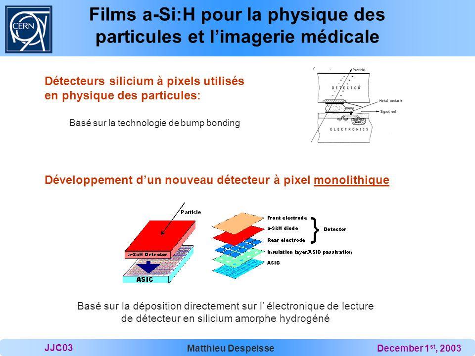 JJC03 Matthieu DespeisseDecember 1 st, 2003 Films a-Si:H pour la physique des particules et limagerie médicale Scintillateur X-rays Détection directe de particules chargées Détection indirecte de rayons X - Utilisation dun scintillateur - Utilisation possible de couches métalliques - détection directe possible