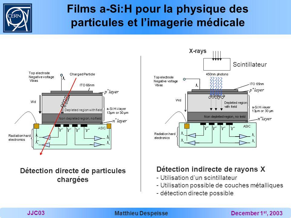 JJC03 Matthieu DespeisseDecember 1 st, 2003 Motivations Haut niveau dintégration détection / électronique de lecture Bonne tenue aux radiations ( Utilisation à température ambiante) - L.E.
