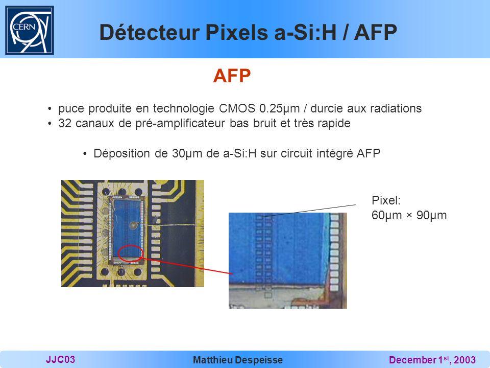 JJC03 Matthieu DespeisseDecember 1 st, 2003 Détecteur Pixels a-Si:H / AFP Etude de la collection de charge Laser 660nm pulsé Mesures de temps de vol