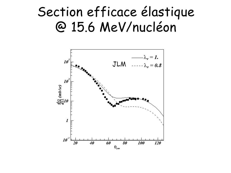 JLM Section efficace élastique @ 15.6 MeV/nucléon