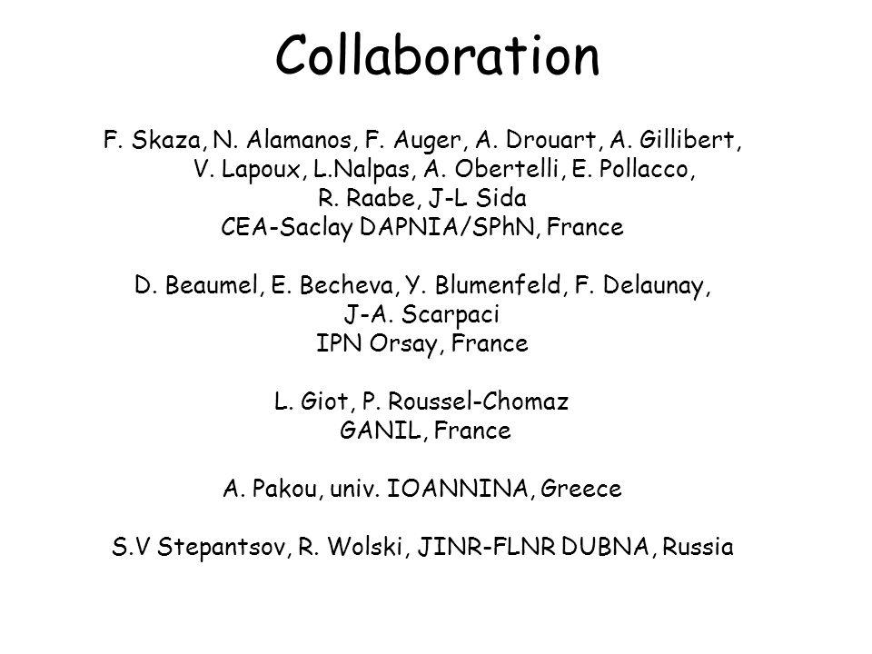 Collaboration F. Skaza, N. Alamanos, F. Auger, A. Drouart, A. Gillibert, V. Lapoux, L.Nalpas, A. Obertelli, E. Pollacco, R. Raabe, J-L Sida CEA-Saclay
