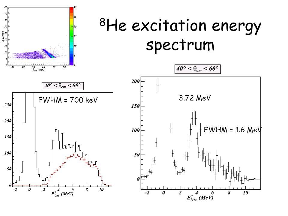 8 He excitation energy spectrum FWHM = 700 keV 3.72 MeV FWHM = 1.6 MeV