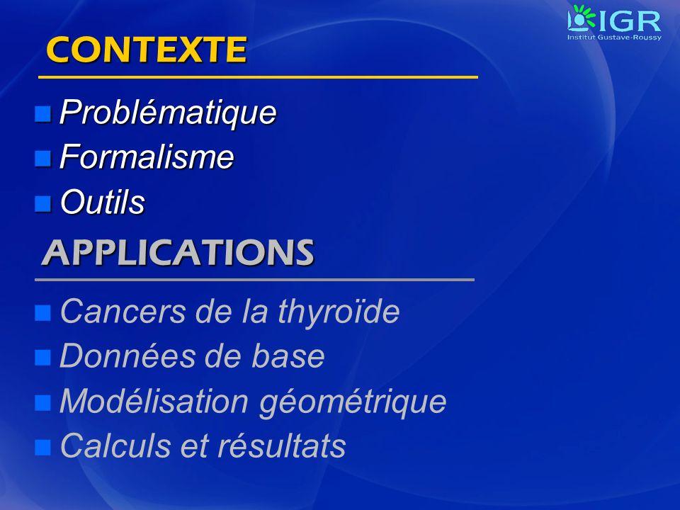 CONTEXTE Problématique Problématique Formalisme Formalisme Outils Outils Cancers de la thyroïde Données de base Modélisation géométrique Calculs et ré