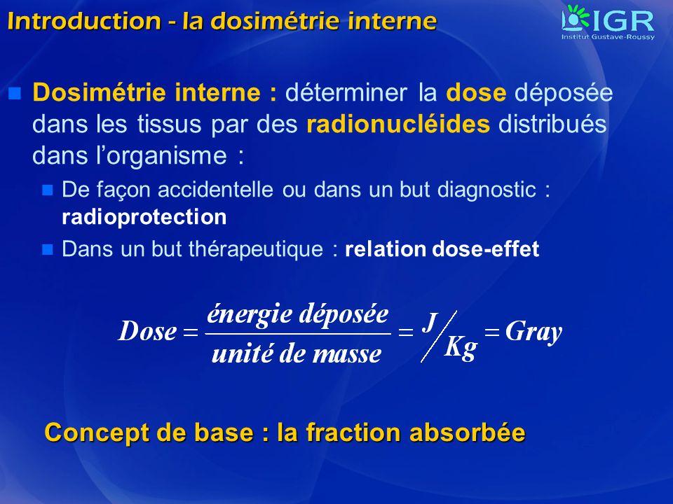 Cible k Source h Énergie émise E 0 Énergie absorbée E k Fraction absorbée Fonction de la géométrie et de la nature du rayonnement : Concept valable uniquement pour un radionucléide distribué de façon homogène dans la source