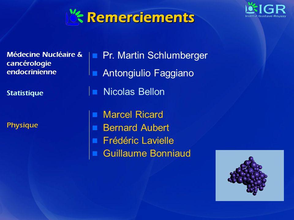 Remerciements Marcel Ricard Bernard Aubert Frédéric Lavielle Guillaume Bonniaud Pr. Martin Schlumberger Antongiulio Faggiano Médecine Nucléaire & canc