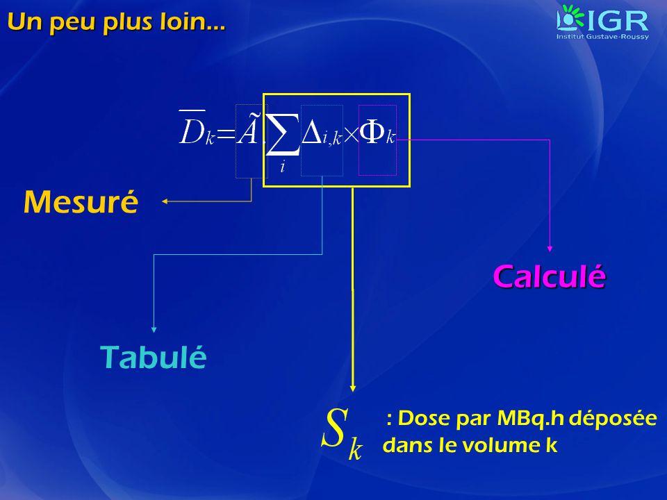 Un peu plus loin… Tabulé Calculé Mesuré : Dose par MBq.h déposée dans le volume k