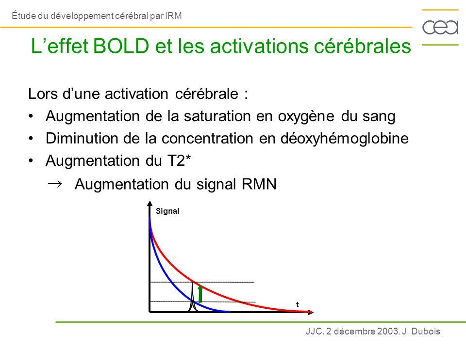 JJC. 2 décembre 2003. J. Dubois Étude du développement cérébral par IRM Leffet BOLD et les activations cérébrales Lors dune activation cérébrale : Aug