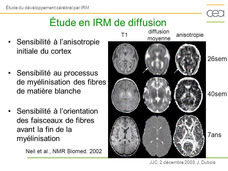 JJC. 2 décembre 2003. J. Dubois Étude du développement cérébral par IRM Étude en IRM de diffusion Neil et al., NMR Biomed. 2002 T1 diffusion moyenne a