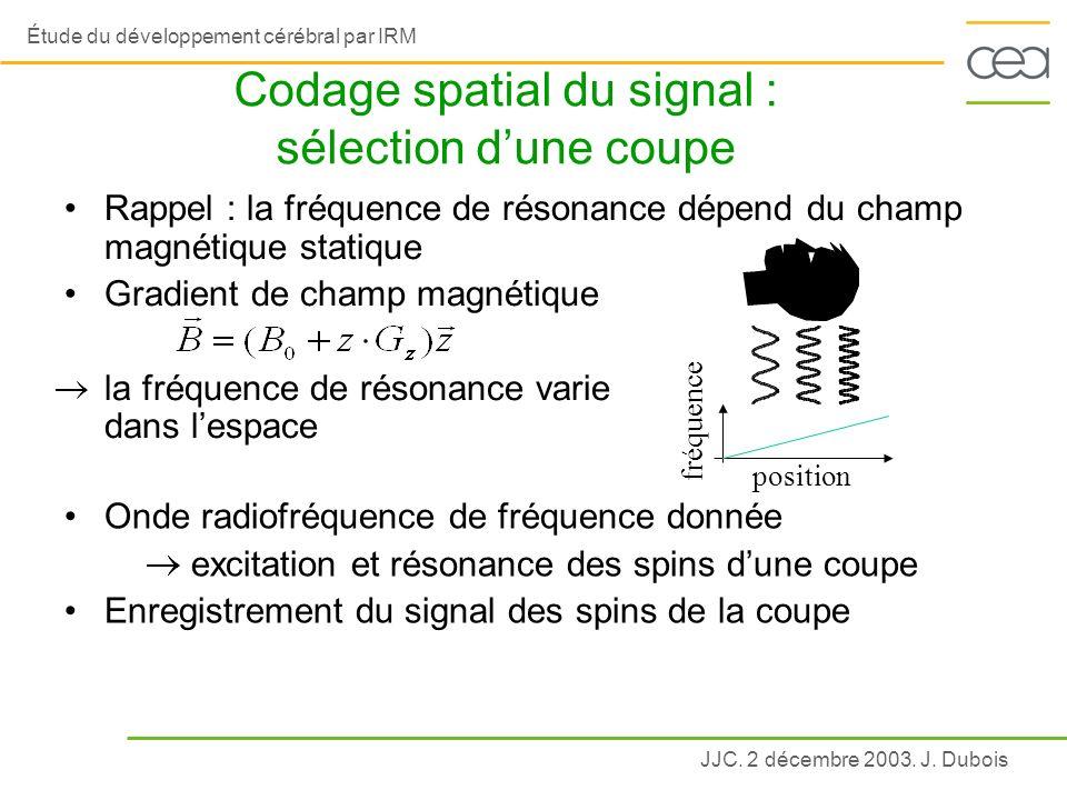 JJC. 2 décembre 2003. J. Dubois Étude du développement cérébral par IRM Codage spatial du signal : sélection dune coupe Rappel : la fréquence de réson