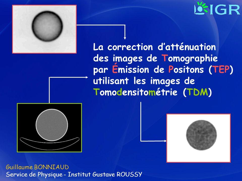 Conclusion Avantages/Inconvénients de la CA des images TEP utilisant les images TDM : Le but de ma thèse : évaluer limpact de la statistique des images TDM sur la détectabilité en TEP corrigée de latténuation Lacquisition des images de TDM est rapide Les images TDM apportent une information anatomique importante A Le TDM est une modalité dimagerie irradiante (dose au patient) Les éventuels artefacts du TDM peuvent se propager dans les images TEP corrigées de latténuation I