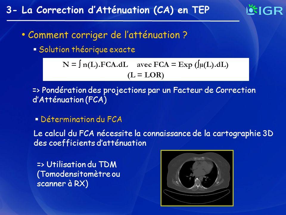Comment corriger de latténuation ? Solution théorique exacte => Pondération des projections par un Facteur de Correction dAtténuation (FCA) 3- La Corr