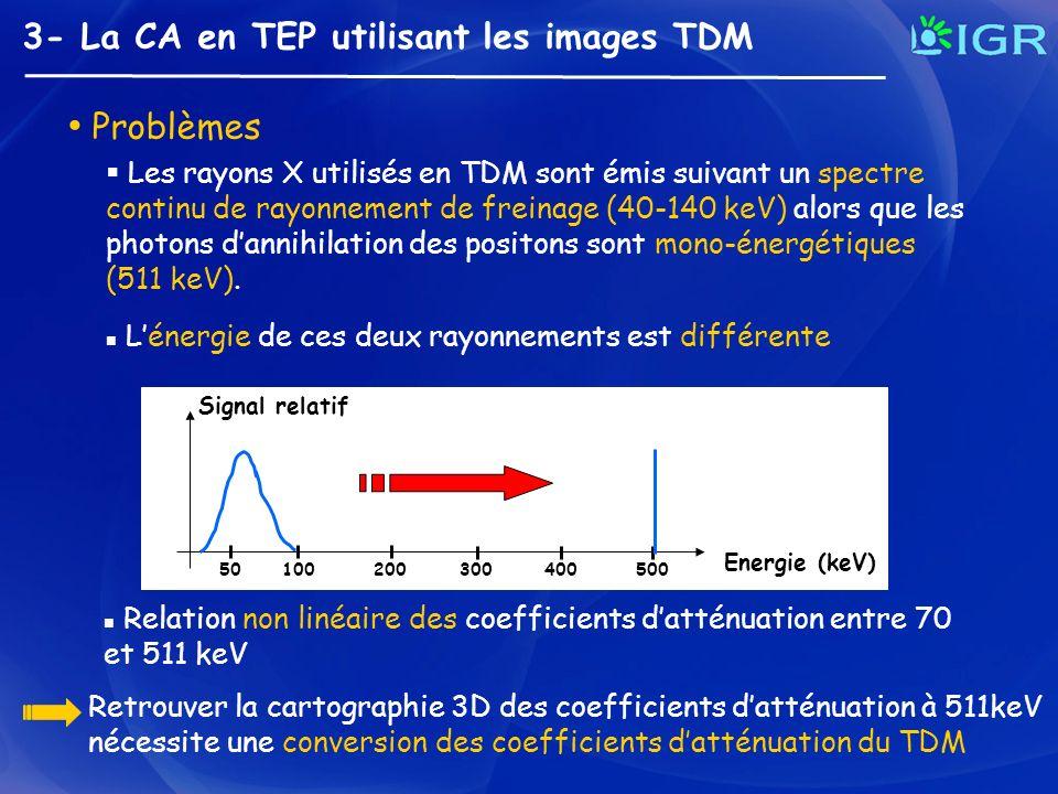 Problèmes 3- La CA en TEP utilisant les images TDM Les rayons X utilisés en TDM sont émis suivant un spectre continu de rayonnement de freinage (40-14