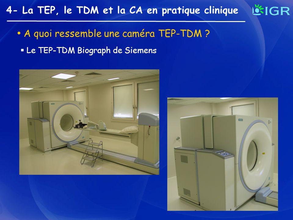 4- La TEP, le TDM et la CA en pratique clinique A quoi ressemble une caméra TEP-TDM ? Le TEP-TDM Biograph de Siemens