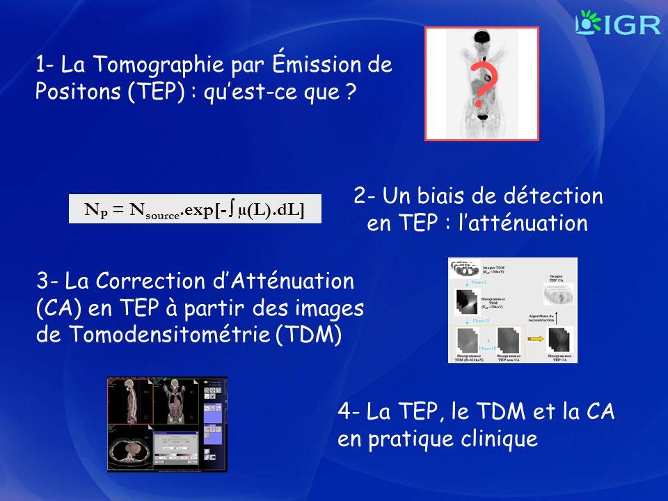 2- Un biais de détection en TEP : latténuation 3- La Correction dAtténuation (CA) en TEP à partir des images de Tomodensitométrie (TDM) 4- La TEP, le
