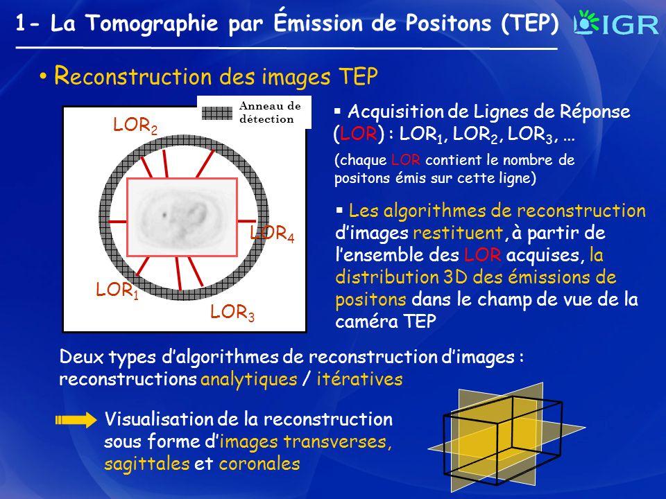 1- La Tomographie par Émission de Positons (TEP) R econstruction des images TEP Acquisition de Lignes de Réponse (LOR) : LOR 1, LOR 2, LOR 3, … LOR 1
