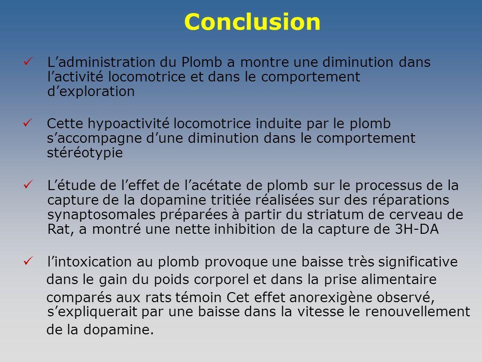 Conclusion Ladministration du Plomb a montre une diminution dans lactivité locomotrice et dans le comportement dexploration Létude de leffet de lacétate de plomb sur le processus de la capture de la dopamine tritiée réalisées sur des réparations synaptosomales préparées à partir du striatum de cerveau de Rat, a montré une nette inhibition de la capture de 3H-DA lintoxication au plomb provoque une baisse très significative dans le gain du poids corporel et dans la prise alimentaire comparés aux rats témoin Cet effet anorexigène observé, sexpliquerait par une baisse dans la vitesse le renouvellement de la dopamine.