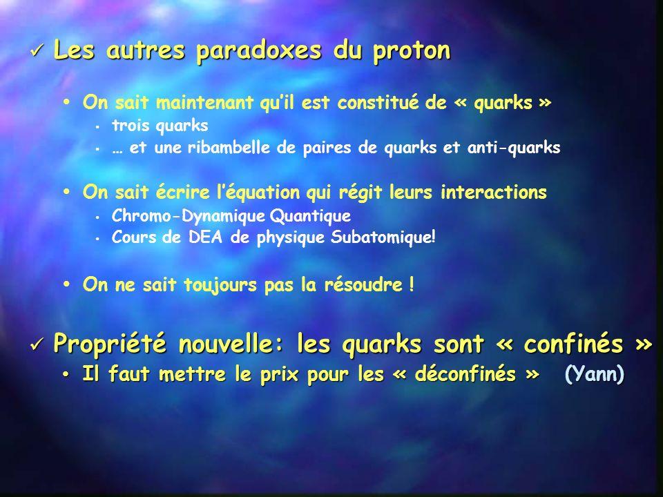 Début de lhistoire : W. Pauli (20s) Début de lhistoire : W. Pauli (20s) Le « spin » du proton Caractérisation du proton par sa masse sa charge électri