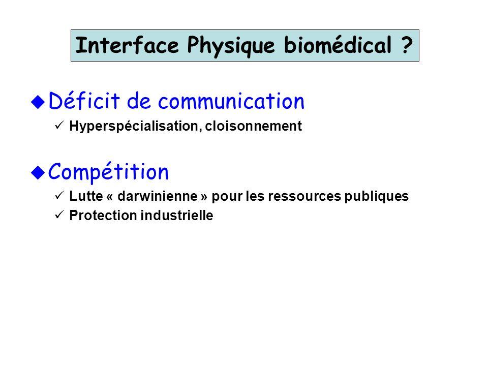 Interface Physique biomédical ? Déficit de communication Hyperspécialisation, cloisonnement Compétition Lutte « darwinienne » pour les ressources publ