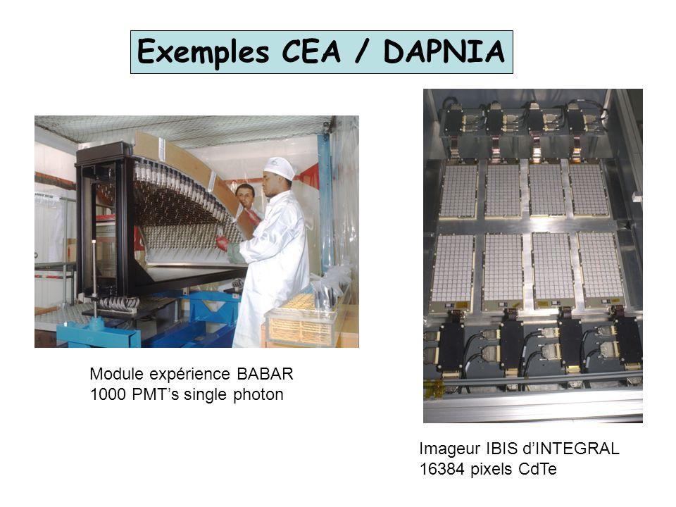 Exemples CEA / DAPNIA Imageur IBIS dINTEGRAL 16384 pixels CdTe Module expérience BABAR 1000 PMTs single photon