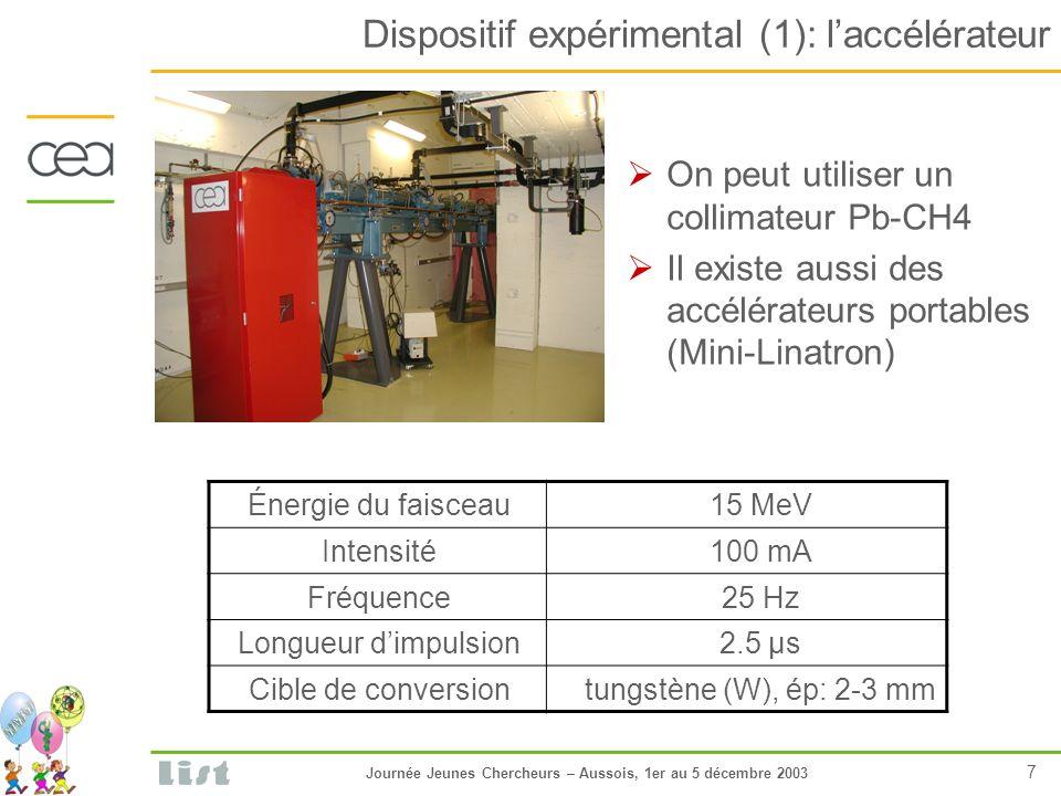 Journée Jeunes Chercheurs – Aussois, 1er au 5 décembre 2003 8 Dispositif expérimental (2): système de détection Connecteur Isolant Anode L u = 100 cm L t = 150 cm Compteur 3 He Sensibilité constructeur: 150 c/s pour un flux de neutrons thermiques unitaire (1 n/cm 2.s) 7 blocs de détection (2 compteurs/bloc) Modérateur, réflecteur CH 2 BlindageCd Dimensions150 x 26,2 x 11,7 cm 3
