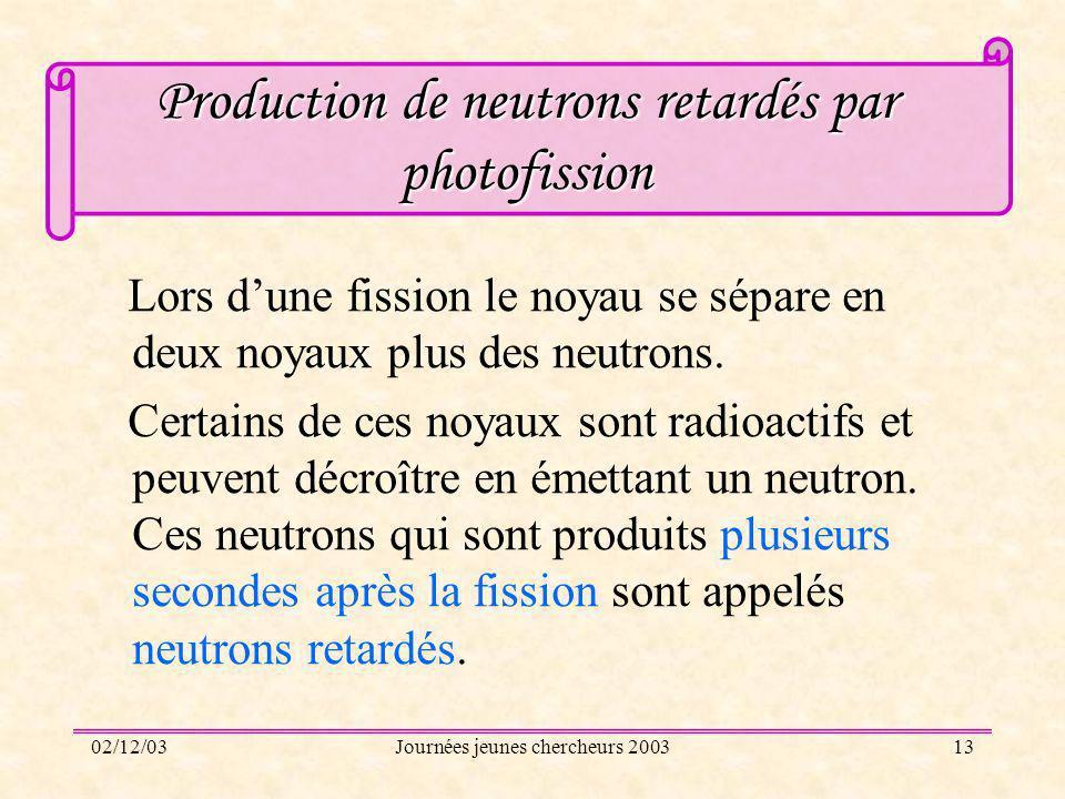 02/12/03Journées jeunes chercheurs 200313 Production de neutrons retardés par photofission Lors dune fission le noyau se sépare en deux noyaux plus de
