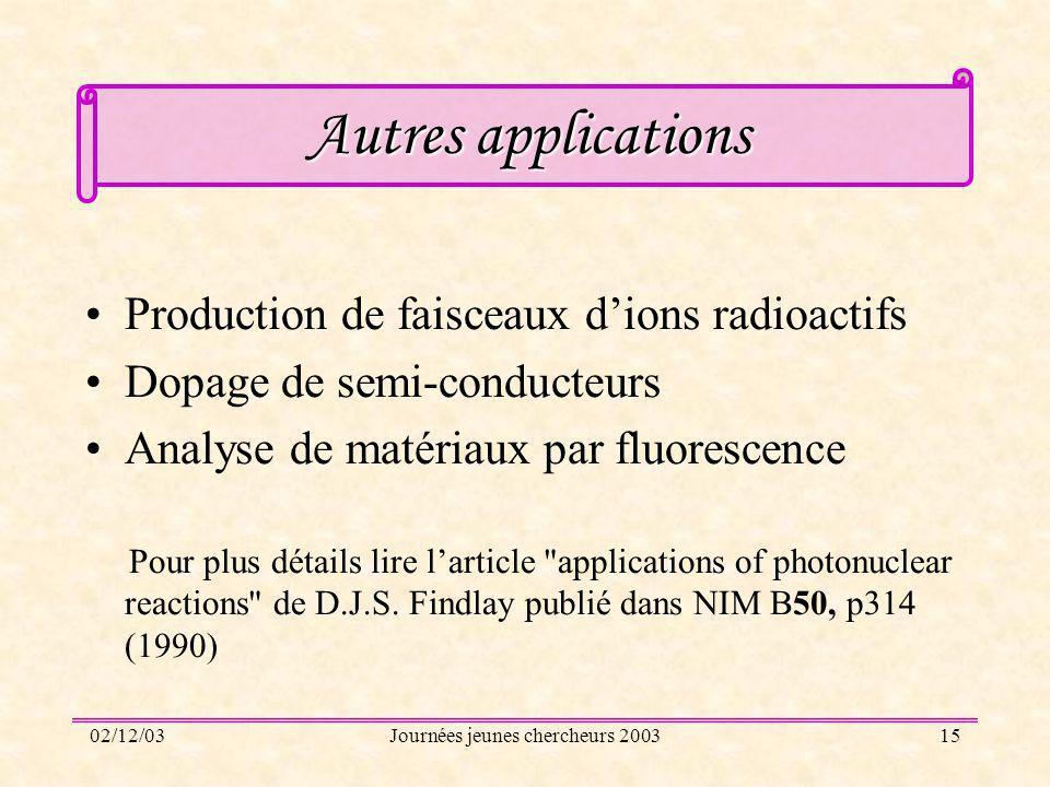 02/12/03Journées jeunes chercheurs 200315 Production de faisceaux dions radioactifs Dopage de semi-conducteurs Analyse de matériaux par fluorescence P