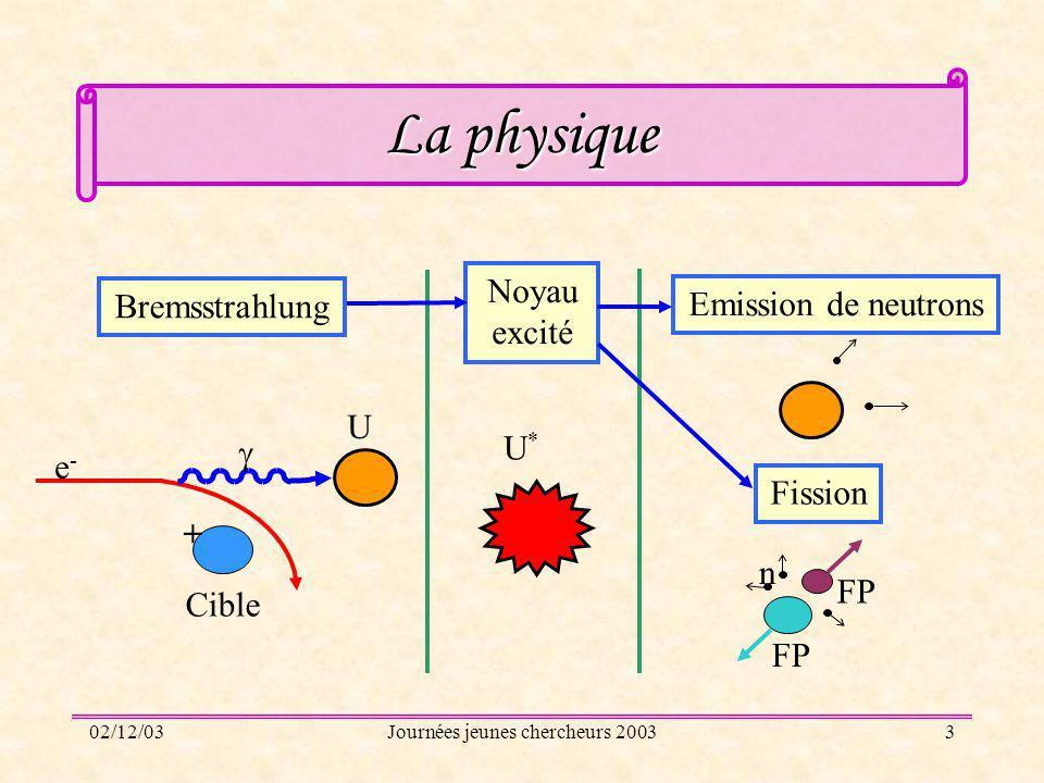 02/12/03Journées jeunes chercheurs 200314 Analyse non destructive de colis de déchet Neutrons retardés Neutrons prompts de fission Cible-convertisseur Electrons Photons Si après larrêt du faisceau on détecte encore des neutrons cela indique quà lintérieur du colis des actinides (uranium, plutonium) ont fissionné.