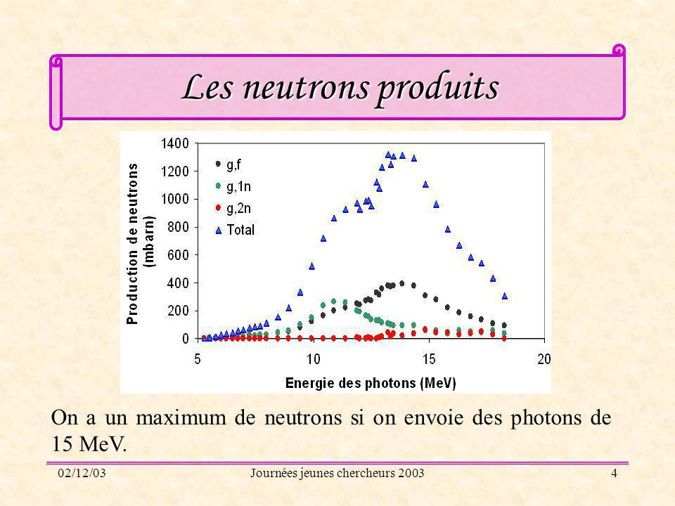 02/12/03Journées jeunes chercheurs 20035 Le problème du Bremsstrahlung Le Bremsstrahlung produit des photons avec une énergie allant de 0 à lénergie des électrons primaires.