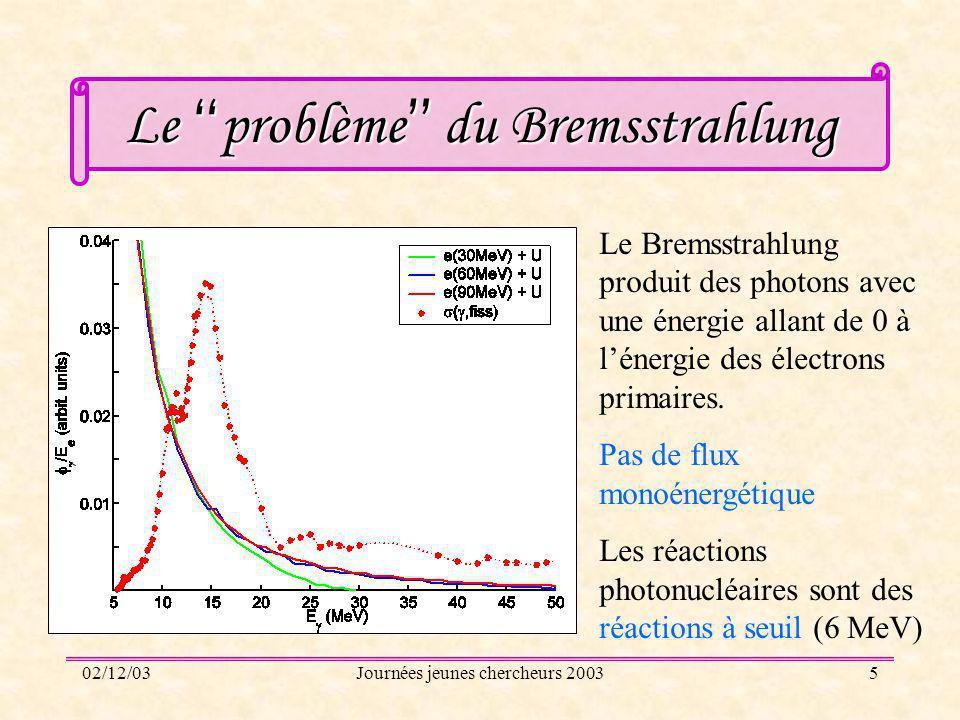 02/12/03Journées jeunes chercheurs 20035 Le problème du Bremsstrahlung Le Bremsstrahlung produit des photons avec une énergie allant de 0 à lénergie d