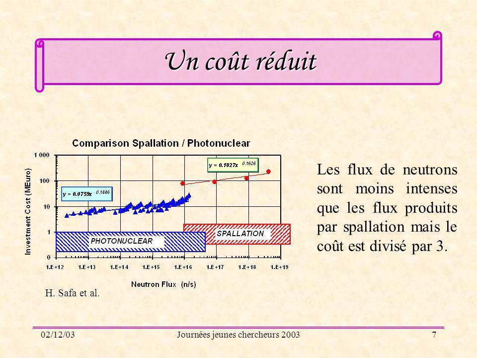 02/12/03Journées jeunes chercheurs 20037 Un coût réduit H. Safa et al. Les flux de neutrons sont moins intenses que les flux produits par spallation m